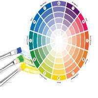Kết hợp hiệu quả màu nội thất